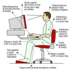 2-postura-pc